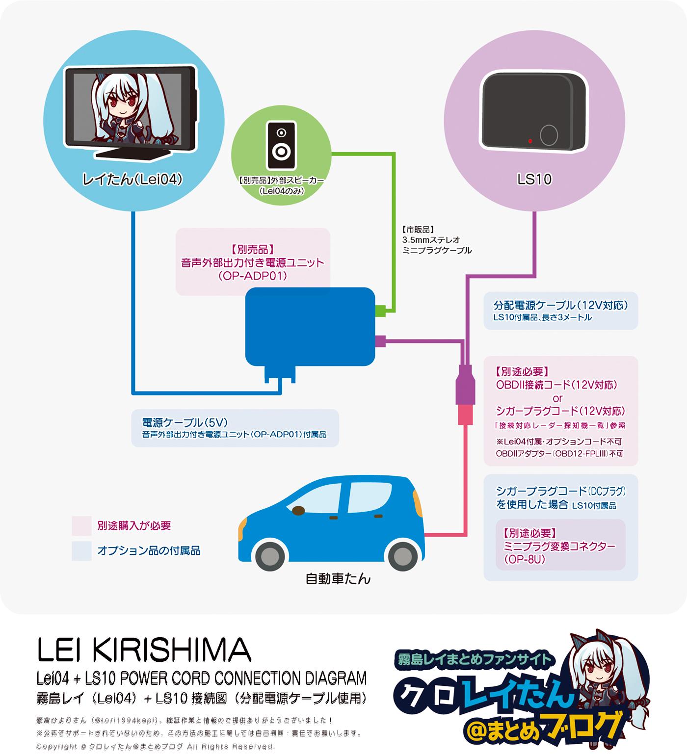 レーザー型探知機「LS10」の分岐電源コードを使って「Lei04」を同時接続する裏技 記事イメージ